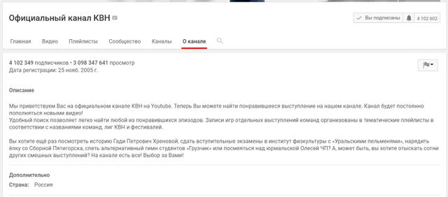 Раскрутка Ютуб канала
