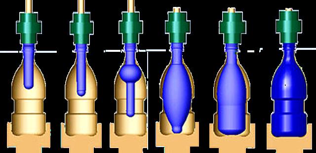 Производство пластиковых бутылок: бизнес-план, оборудование, цены
