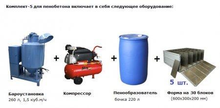 Оборудование для производства пеноблоков, технологии, бизнес-план