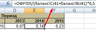 Коэффициент оборачиваемости дебиторской задолженности: формула расчета