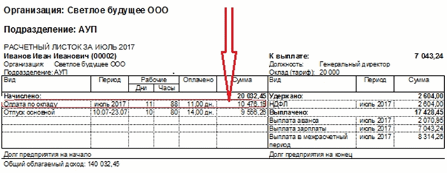 Образец расчетного листа по зарплате