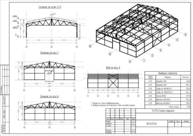 Как открыть склад: бизнес-план складского комплекса