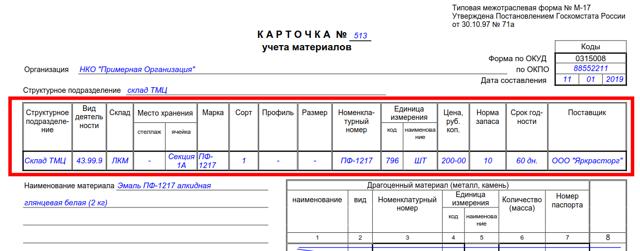 Карточка учета материалов по форме М 17