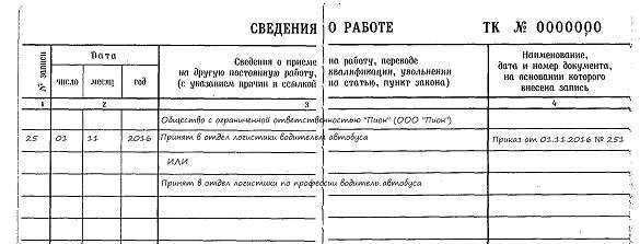 Образец Трудового договора водителя-экспедитора