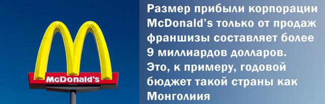Франшиза Макдональдс в России: условия, сколько стоит, как купить