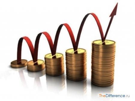 Рентабельность и прибыль: в чем разница