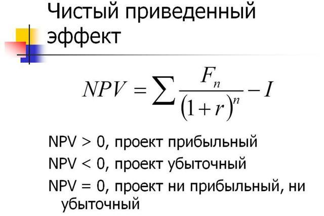 NPV - что это простыми словами