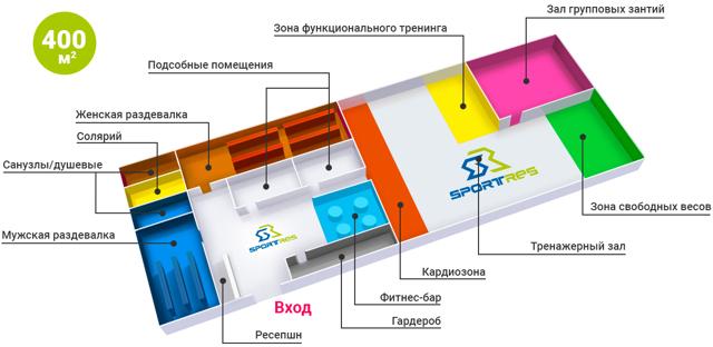 Бизнес план тренажерного зала с расчетами