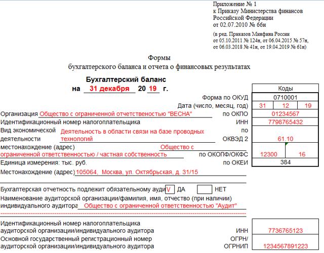 Бланк Бухгалтерского баланса: образец заполнения формы