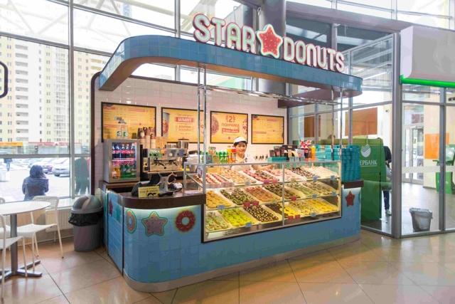 Бизнес план с расчетами по производству пончиков