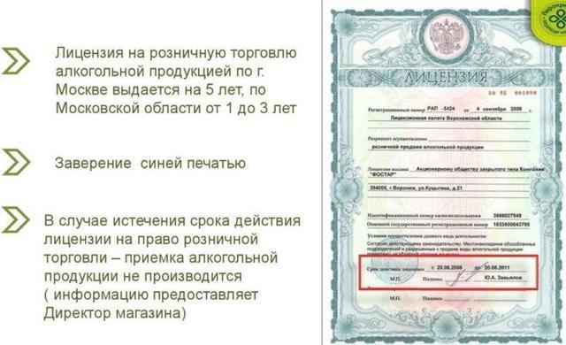 Разрешение на торговлю, лицензия на розничную торговлю