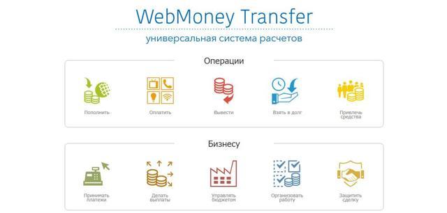 Платежные агрегаторы для интернет-магазина