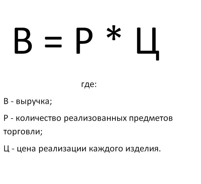 Формула выручки от реализации