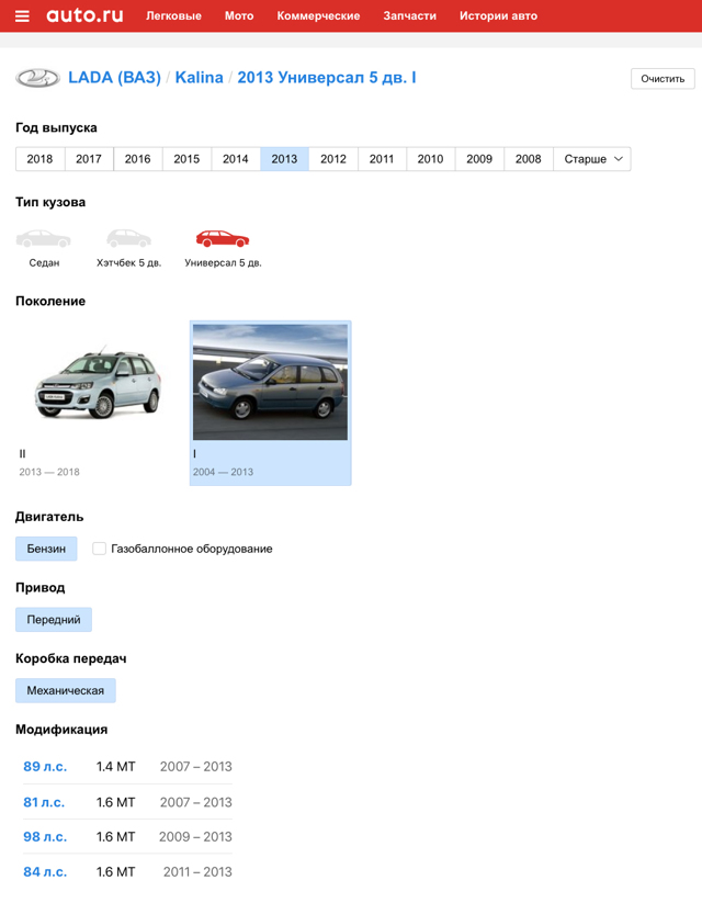 Как быстро продать машину