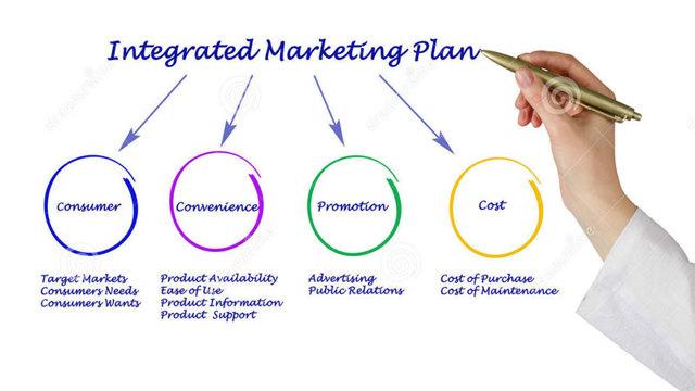 Пример плана маркетинга в бизнес-плане