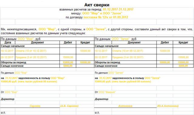 Акты сверки: образец заполнения, подписи