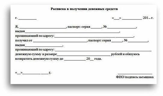 Расписка передачи денежных средств: образец