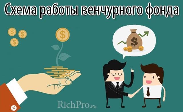 Венчурные инвестиции - что это такое
